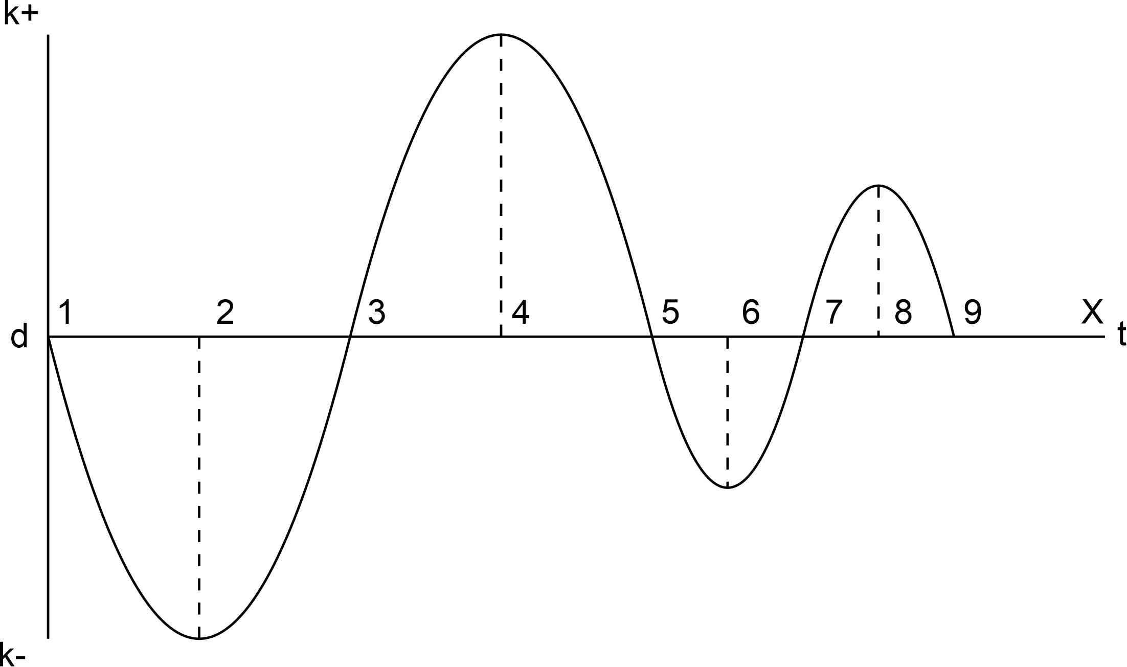 The Karmic Spiral 1