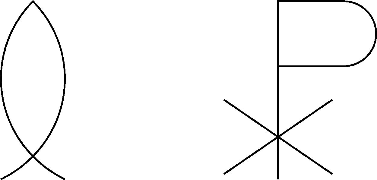Christus tekens